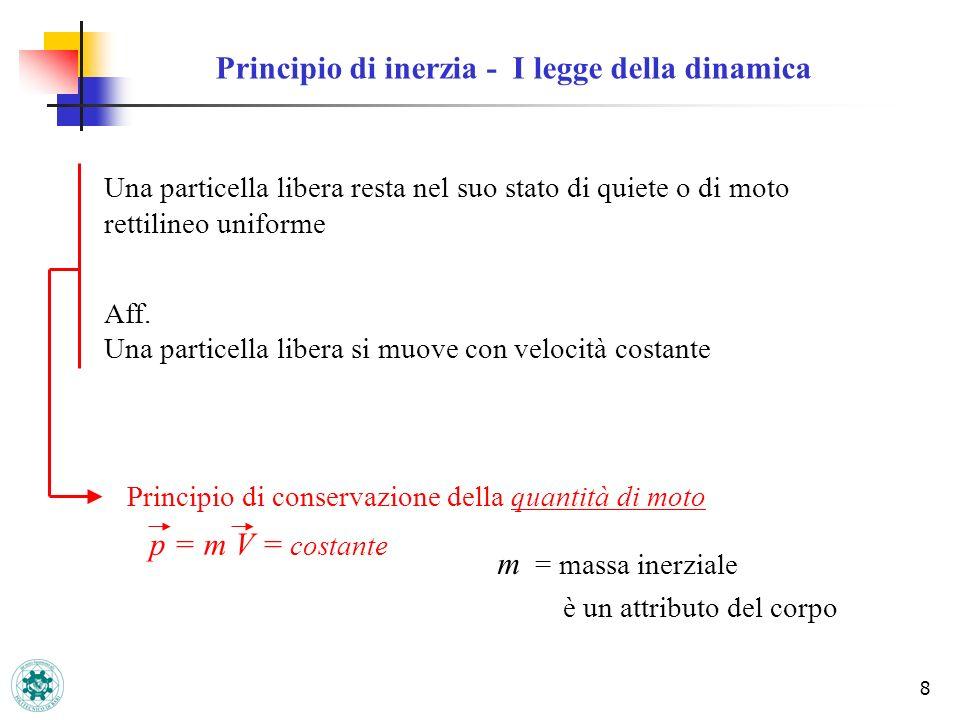 8 Principio di inerzia - I legge della dinamica Una particella libera resta nel suo stato di quiete o di moto rettilineo uniforme Aff. Una particella