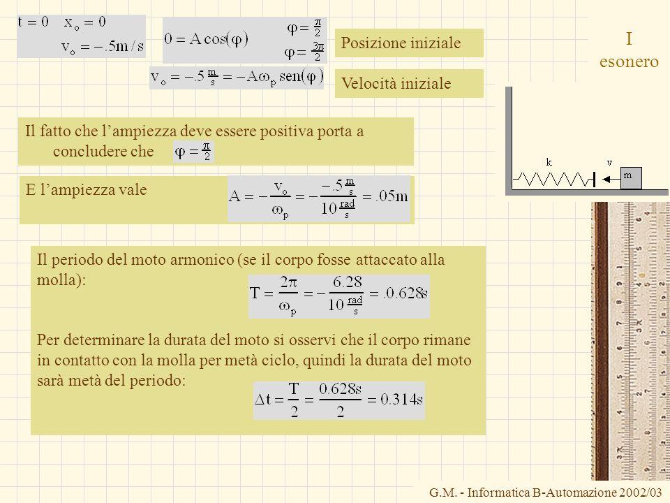G.M. - Informatica B-Automazione 2002/03 La legge oraria sarà del tipo: I esonero Il periodo del moto armonico (se il corpo fosse attaccato alla molla