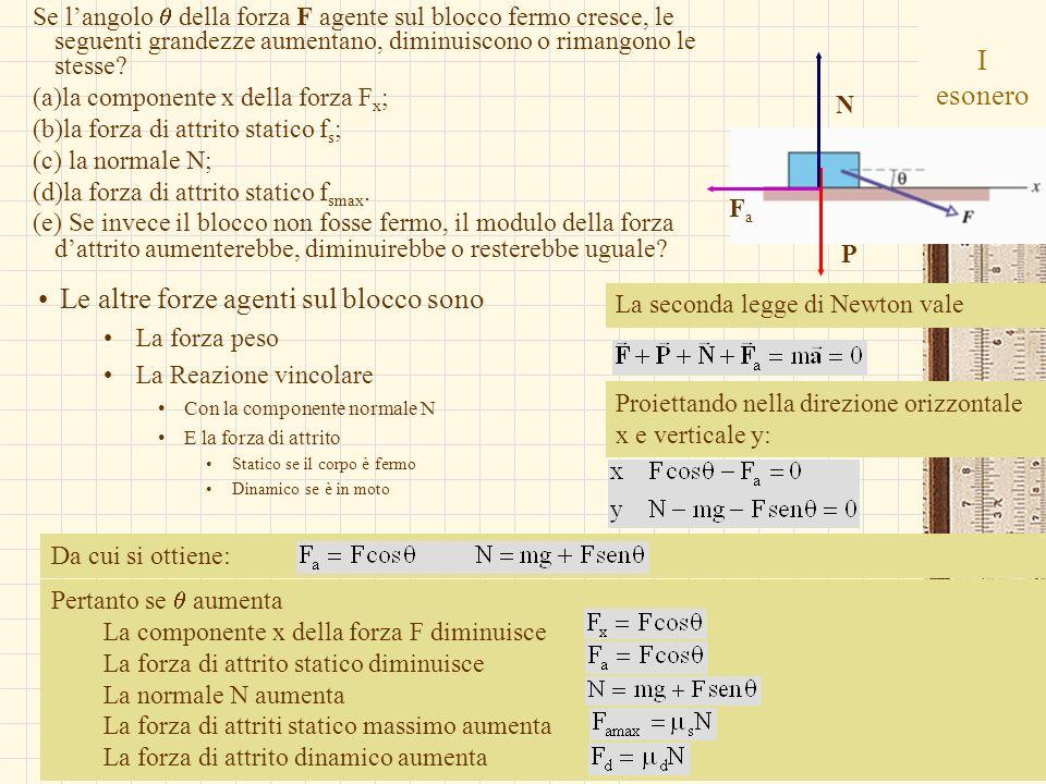 G.M. - Informatica B-Automazione 2002/03 Pertanto se aumenta La componente x della forza F diminuisce La forza di attrito statico diminuisce La normal