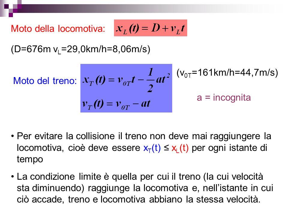 Moto della locomotiva: (D=676m v L =29,0km/h=8,06m/s) Moto del treno: (v 0T =161km/h=44,7m/s) a = incognita Per evitare la collisione il treno non dev