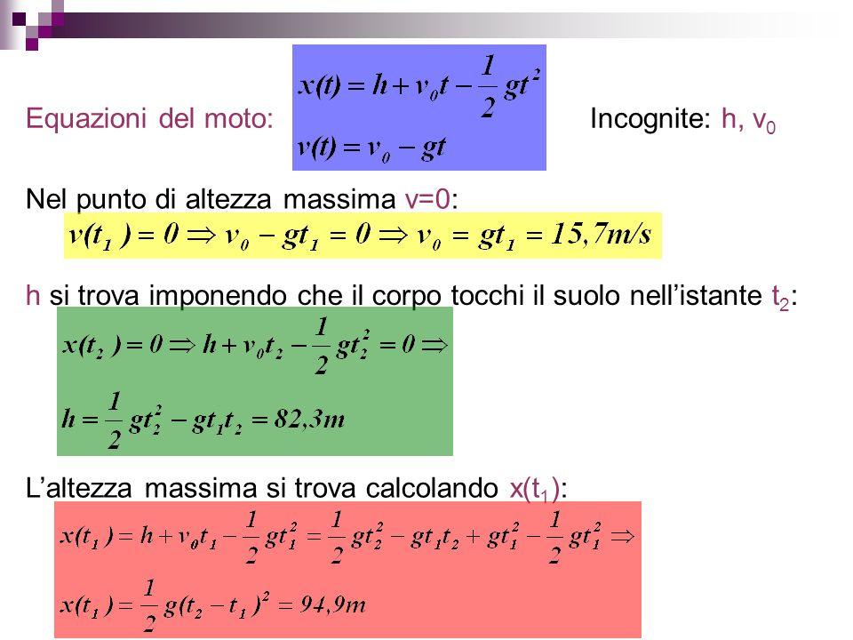Equazioni del moto: Nel punto di altezza massima v=0: Incognite: h, v 0 h si trova imponendo che il corpo tocchi il suolo nellistante t 2 : Laltezza m