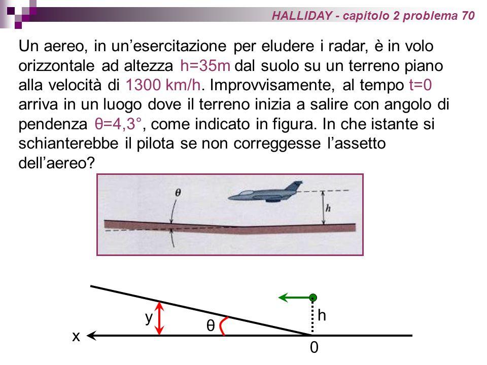 Moto dellaereo: Lo schianto avviene nellistante di tempo in cui y=h,dove y=xtgθ è laltezza del terreno rispetto al livello iniziale (v=1300km/h=361,1m/s)