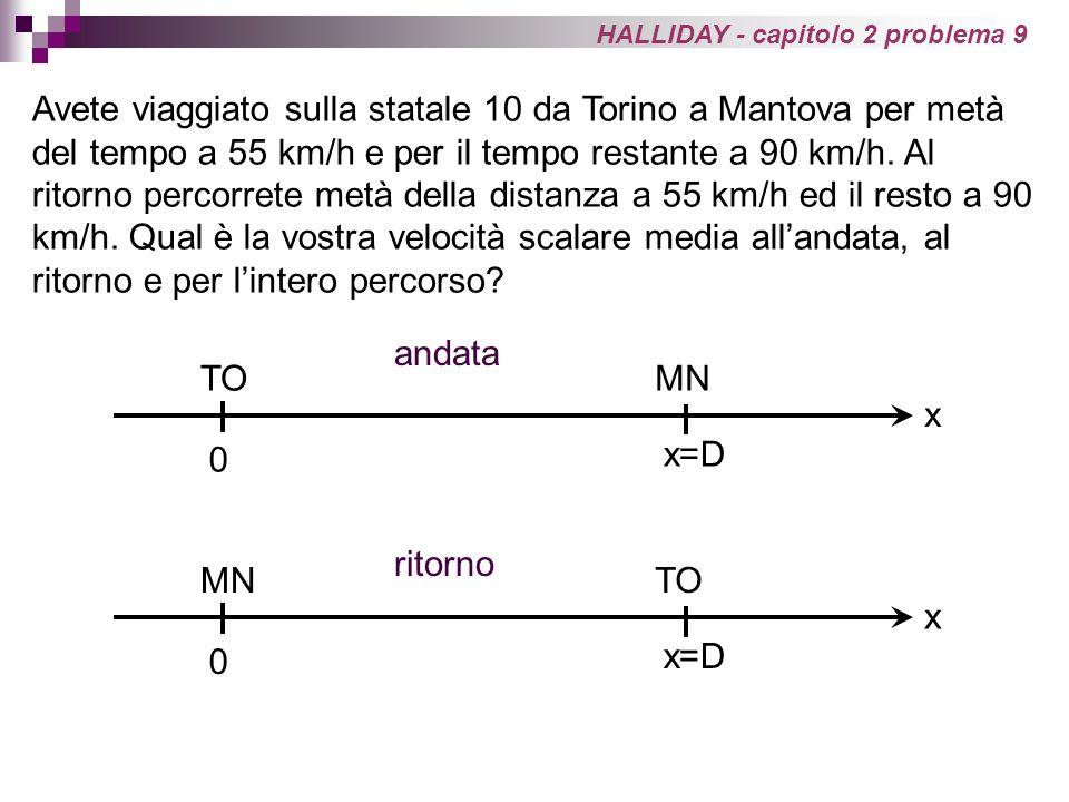 HALLIDAY - capitolo 2 problema 9 Avete viaggiato sulla statale 10 da Torino a Mantova per metà del tempo a 55 km/h e per il tempo restante a 90 km/h.