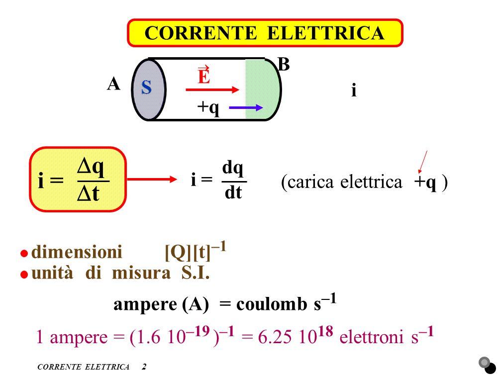 CORRENTE ELETTRICA 3 CORRENTE CONTINUA (carica elettrica +q ) i = q t dq dt carica elettrica – q corrente verso opposto i moto cariche elettriche moto stazionario : i = costante nel tempo corrente continua moto non stazionario : i = variabile nel tempo i = i(t)