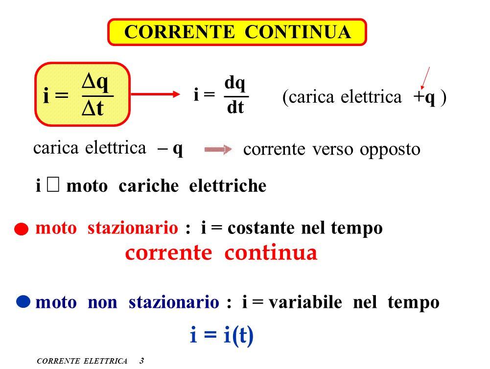 CORRENTE ELETTRICA 3 CORRENTE CONTINUA (carica elettrica +q ) i = q t dq dt carica elettrica – q corrente verso opposto i moto cariche elettriche moto