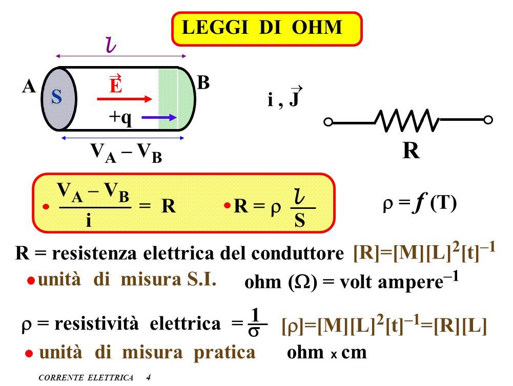 CORRENTE ELETTRICA LEGGI DI OHM 4 V A – V B l A B E S S i,J +q V A – V B i = R R = l S = f (T) R = resistenza elettrica del conduttore [R]=[M][L] 2 [t