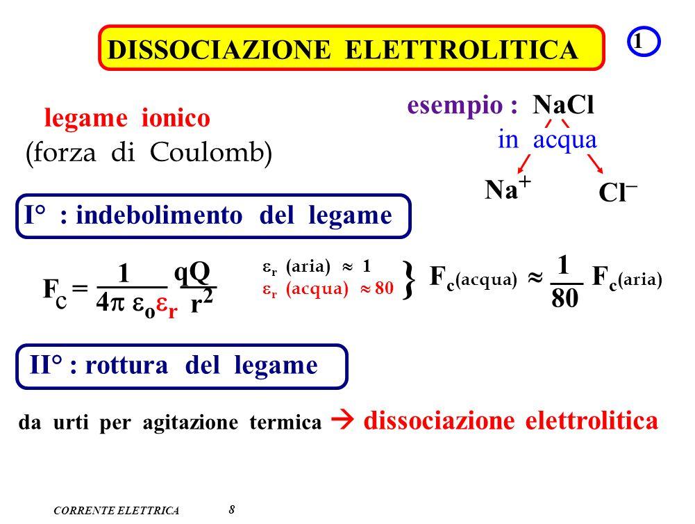 CORRENTE ELETTRICA DISSOCIAZIONE ELETTROLITICA 8 1 legame ionico (forza di Coulomb) esempio : NaCl Na + Cl – in acqua I° : indebolimento del legame 1