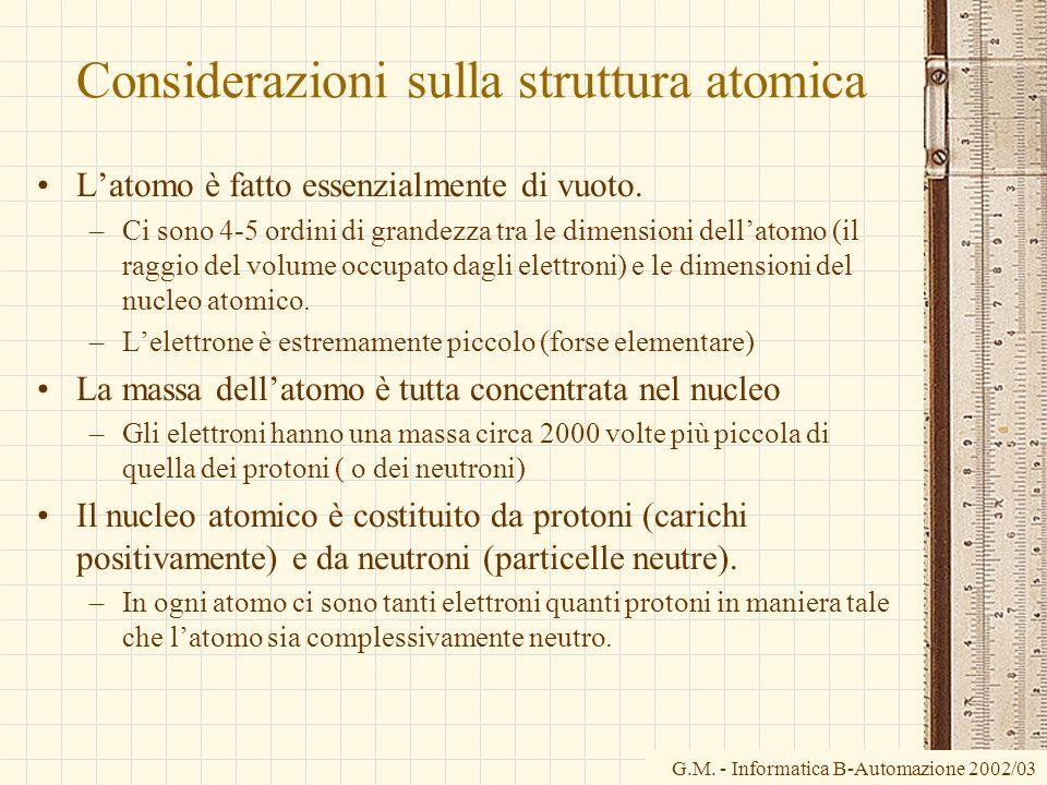G.M. - Informatica B-Automazione 2002/03 Considerazioni sulla struttura atomica Latomo è fatto essenzialmente di vuoto. –Ci sono 4-5 ordini di grandez