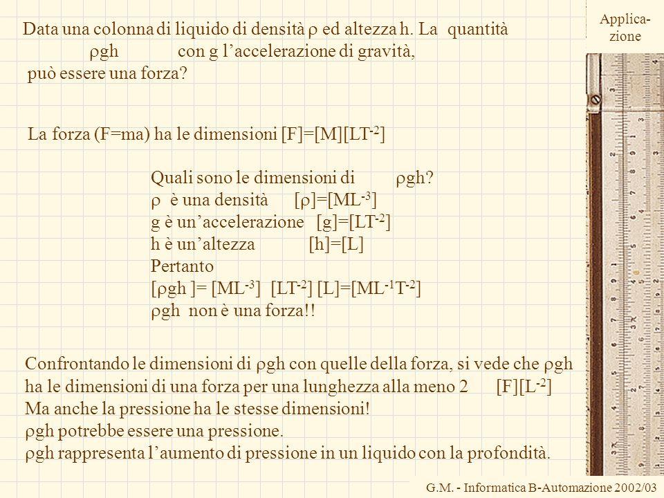 G.M. - Informatica B-Automazione 2002/03 Data una colonna di liquido di densità ed altezza h. La quantità gh con g laccelerazione di gravità, può esse