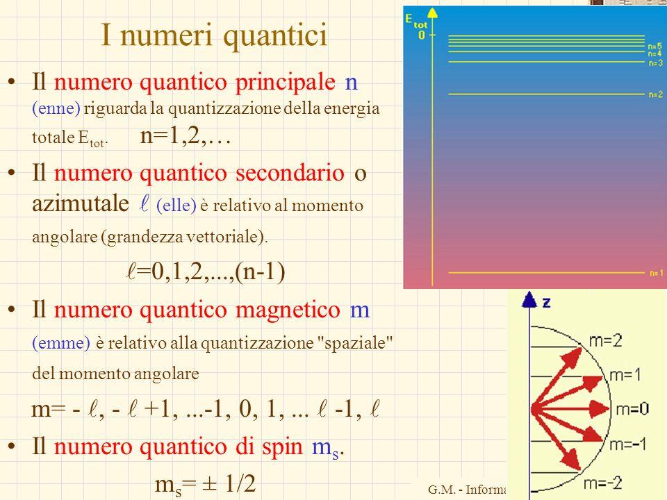 G.M. - Informatica B-Automazione 2002/03 I numeri quantici Il numero quantico principale n (enne) riguarda la quantizzazione della energia totale E to