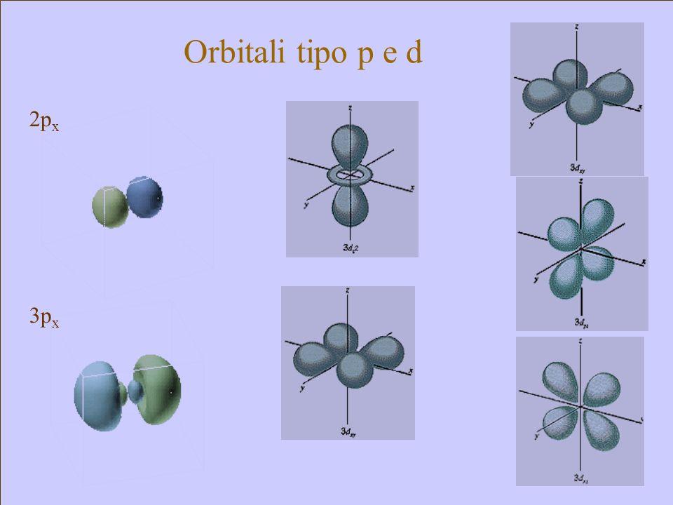G.M. - Informatica B-Automazione 2002/03 Orbitali tipo p e d 2p x 3p x