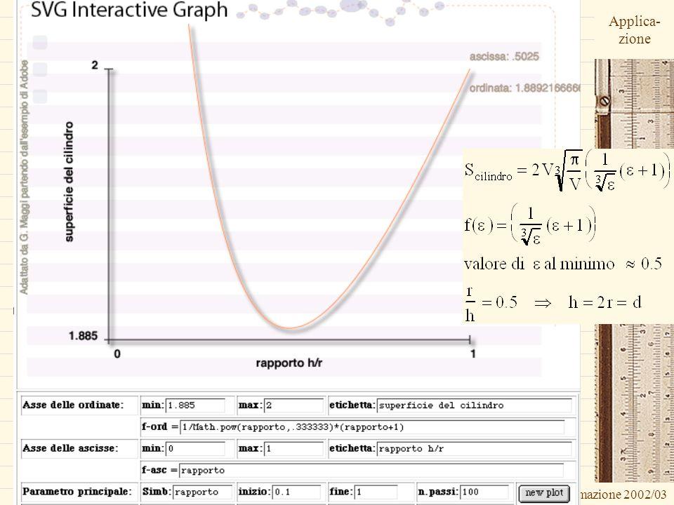 G.M.- Informatica B-Automazione 2002/03 Costruzione della configurazione elettronica degli atomi.
