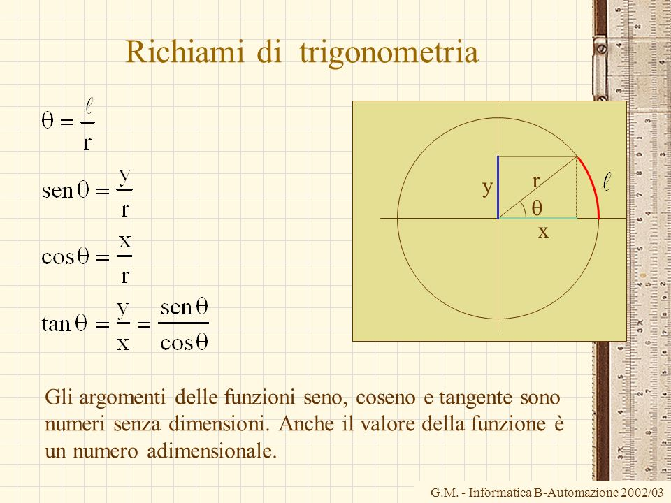 G.M. - Informatica B-Automazione 2002/03 Richiami di trigonometria x y r Gli argomenti delle funzioni seno, coseno e tangente sono numeri senza dimens
