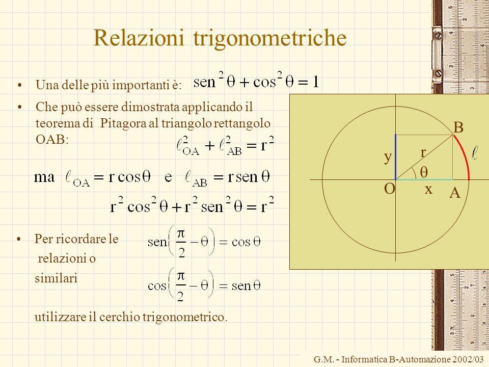 G.M. - Informatica B-Automazione 2002/03 Relazioni trigonometriche Una delle più importanti è: x y r O A B Per ricordare le relazioni o similari utili
