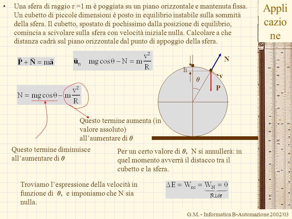 G.M. - Informatica B-Automazione 2002/03 Appli cazio ne Una sfera di raggio r =1 m è poggiata su un piano orizzontale e mantenuta fissa. Un cubetto di