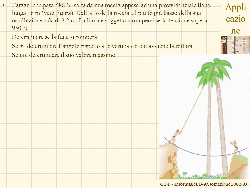 G.M. - Informatica B-Automazione 2002/03 Appli cazio ne Tarzan, che pesa 688 N, salta da una roccia appeso ad una provvidenziale liana lunga 18 m (ved