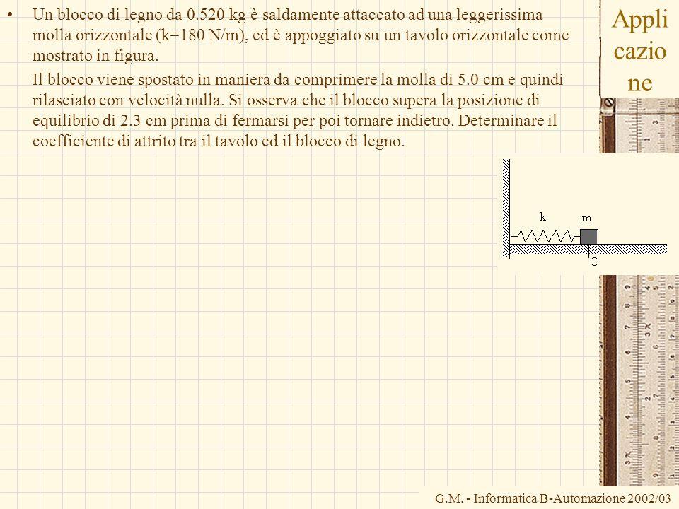 G.M. - Informatica B-Automazione 2002/03 Appli cazio ne Un blocco di legno da 0.520 kg è saldamente attaccato ad una leggerissima molla orizzontale (k