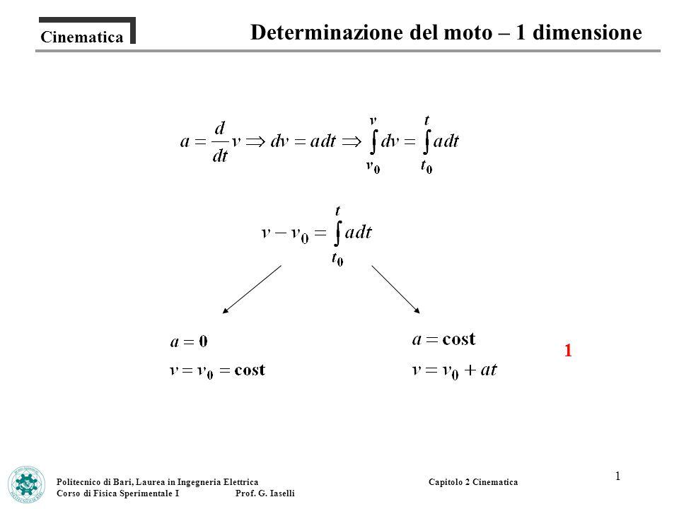 1 Cinematica Determinazione del moto – 1 dimensione Politecnico di Bari, Laurea in Ingegneria Elettrica Corso di Fisica Sperimentale I Prof. G. Iasell