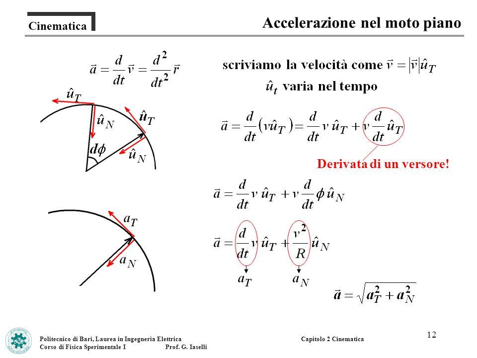 12 Cinematica Accelerazione nel moto piano Politecnico di Bari, Laurea in Ingegneria Elettrica Corso di Fisica Sperimentale I Prof. G. Iaselli Capitol