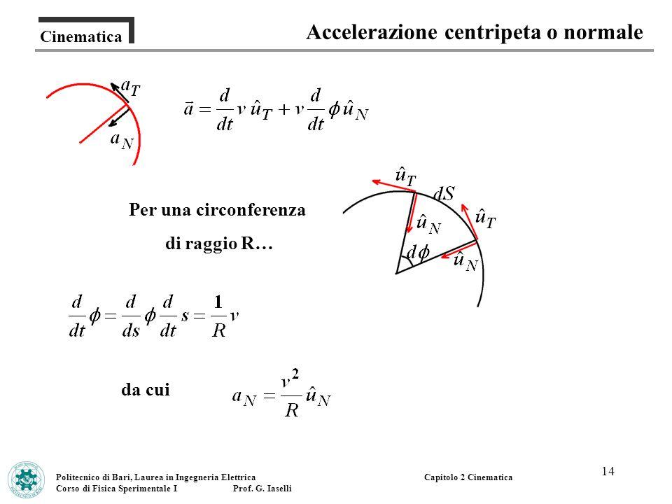 14 Cinematica Accelerazione centripeta o normale Politecnico di Bari, Laurea in Ingegneria Elettrica Corso di Fisica Sperimentale I Prof. G. Iaselli C