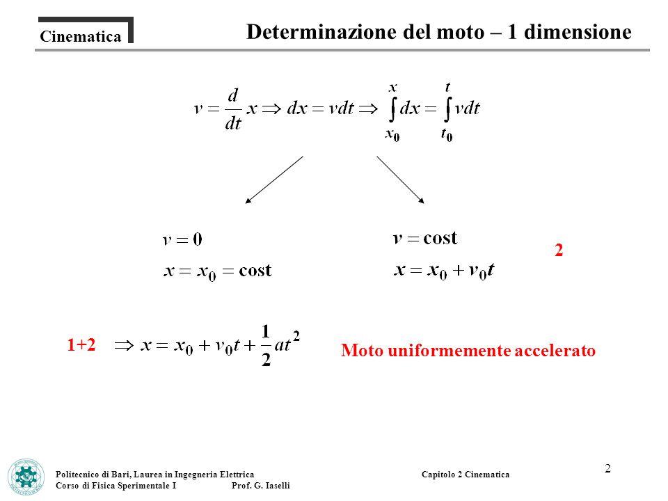 2 Cinematica Determinazione del moto – 1 dimensione Politecnico di Bari, Laurea in Ingegneria Elettrica Corso di Fisica Sperimentale I Prof. G. Iasell