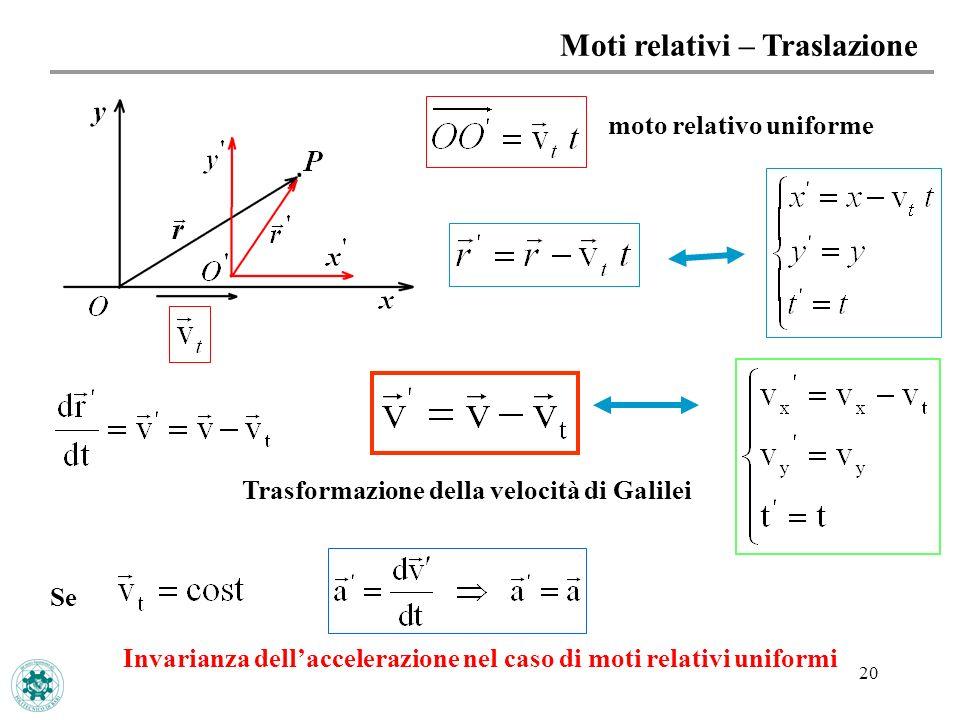 20 Moti relativi – Traslazione moto relativo uniforme Trasformazione della velocità di Galilei Se Invarianza dellaccelerazione nel caso di moti relati