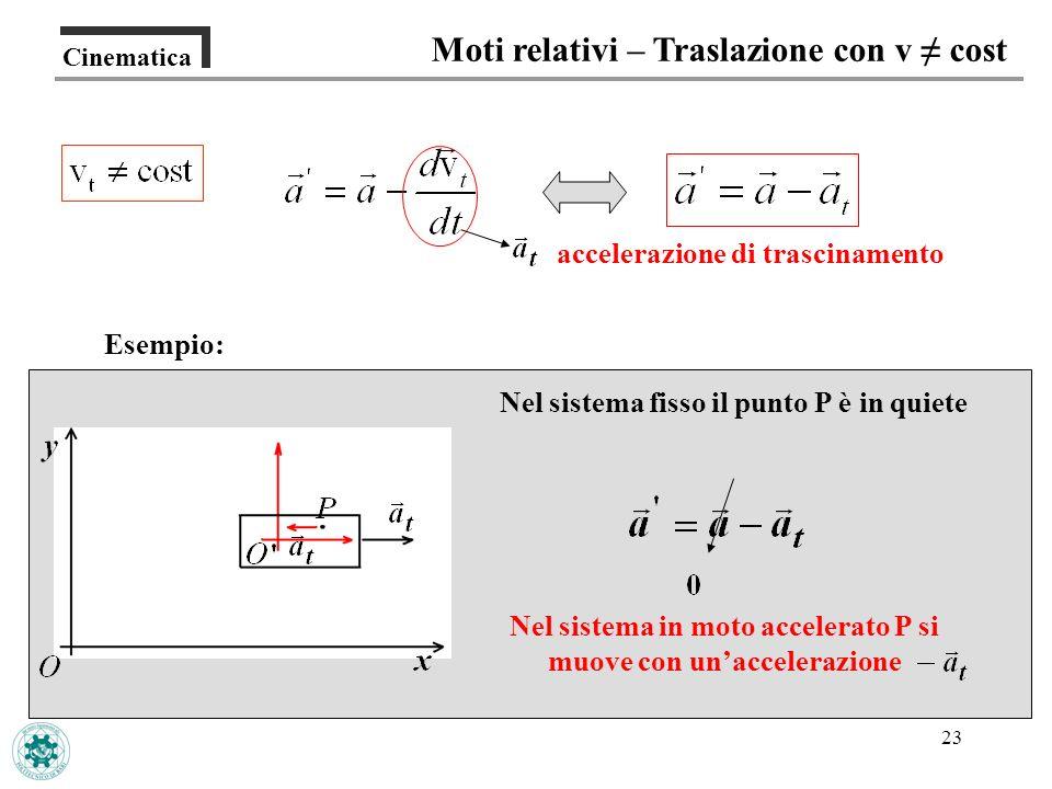 23 Cinematica Moti relativi – Traslazione con v cost accelerazione di trascinamento Nel sistema fisso il punto P è in quiete Esempio: Nel sistema in m