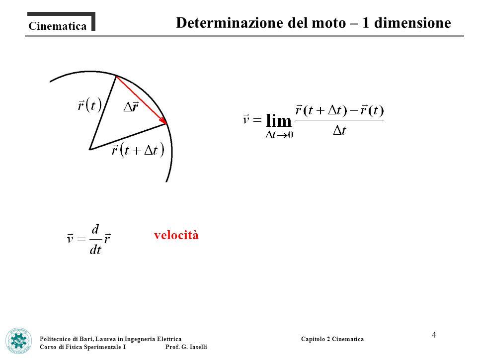 4 Cinematica Determinazione del moto – 1 dimensione Politecnico di Bari, Laurea in Ingegneria Elettrica Corso di Fisica Sperimentale I Prof. G. Iasell