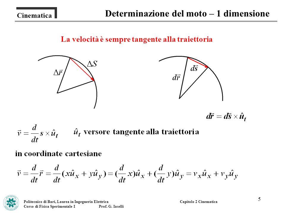 5 Cinematica Determinazione del moto – 1 dimensione Politecnico di Bari, Laurea in Ingegneria Elettrica Corso di Fisica Sperimentale I Prof. G. Iasell