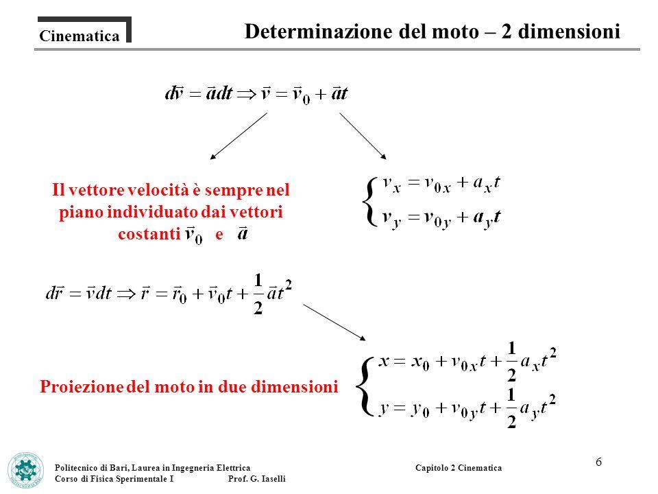 6 Cinematica Determinazione del moto – 2 dimensioni Politecnico di Bari, Laurea in Ingegneria Elettrica Corso di Fisica Sperimentale I Prof. G. Iasell