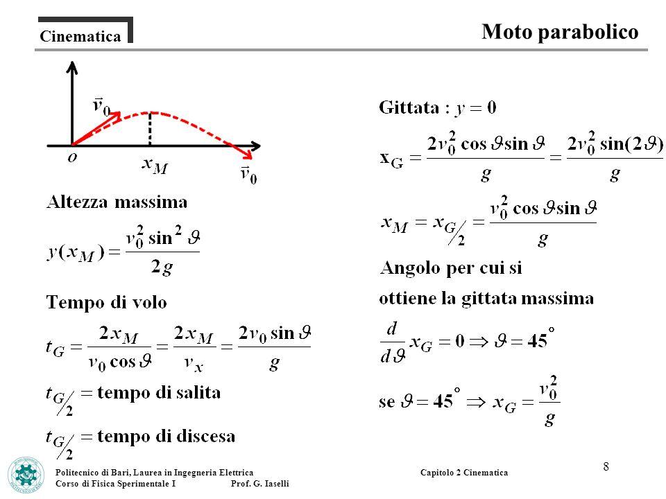 8 Cinematica Moto parabolico Politecnico di Bari, Laurea in Ingegneria Elettrica Corso di Fisica Sperimentale I Prof. G. Iaselli Capitolo 2 Cinematica