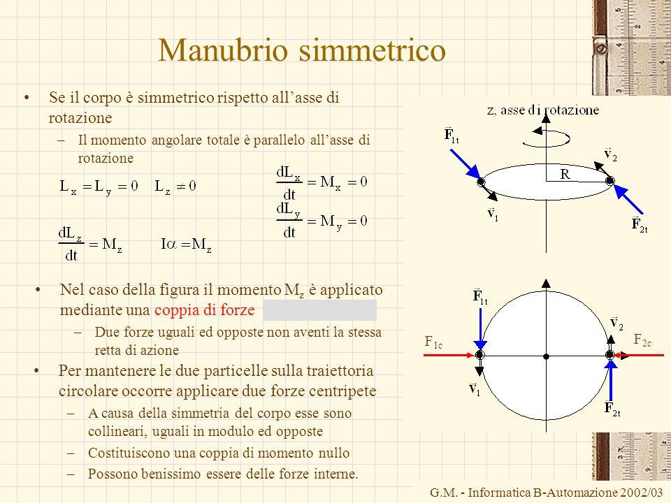 G.M. - Informatica B-Automazione 2002/03 Manubrio simmetrico Se il corpo è simmetrico rispetto allasse di rotazione –Il momento angolare totale è para