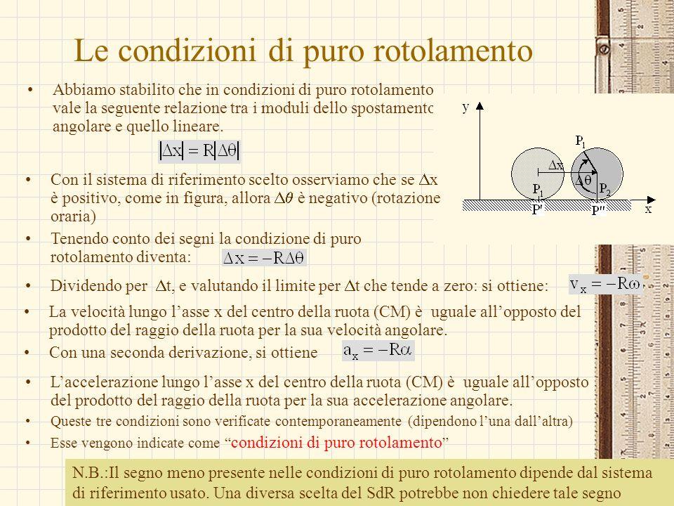 G.M. - Informatica B-Automazione 2002/03 Le condizioni di puro rotolamento Abbiamo stabilito che in condizioni di puro rotolamento vale la seguente re