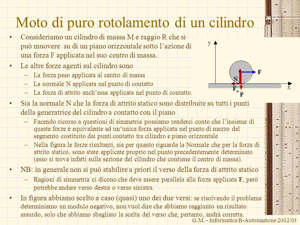 G.M. - Informatica B-Automazione 2002/03 Moto di puro rotolamento di un cilindro Consideriamo un cilindro di massa M e raggio R che si può muovere su