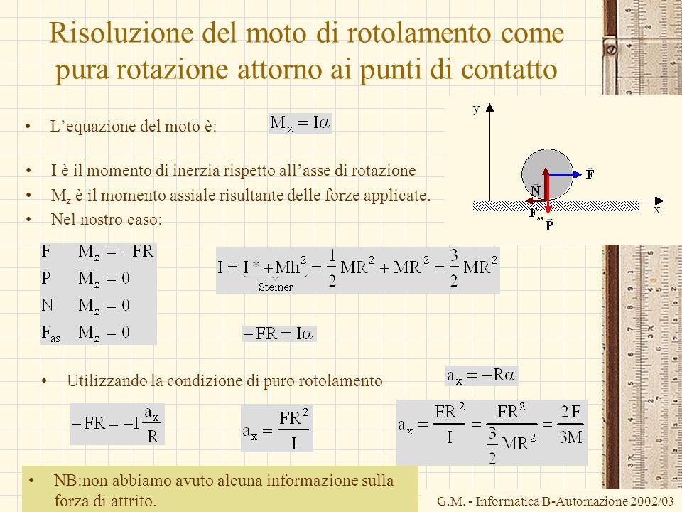 G.M. - Informatica B-Automazione 2002/03 Risoluzione del moto di rotolamento come pura rotazione attorno ai punti di contatto Lequazione del moto è: I