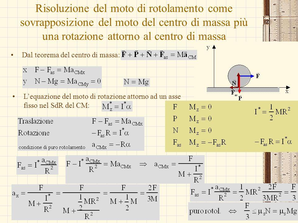 G.M. - Informatica B-Automazione 2002/03 Risoluzione del moto di rotolamento come sovrapposizione del moto del centro di massa più una rotazione attor