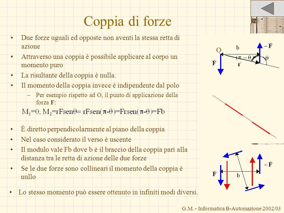 G.M. - Informatica B-Automazione 2002/03 Coppia di forze Due forze uguali ed opposte non aventi la stessa retta di azione Attraverso una coppia è poss