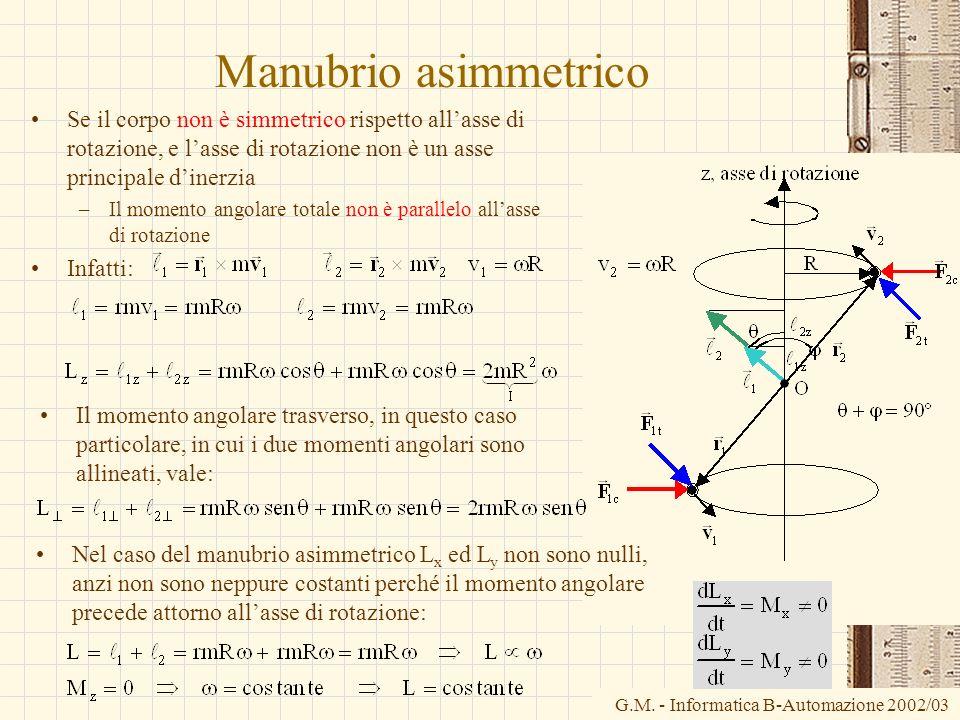 G.M. - Informatica B-Automazione 2002/03 Manubrio asimmetrico Se il corpo non è simmetrico rispetto allasse di rotazione, e lasse di rotazione non è u