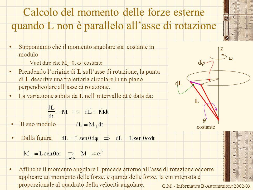 G.M. - Informatica B-Automazione 2002/03 Calcolo del momento delle forze esterne quando L non è parallelo allasse di rotazione Supponiamo che il momen