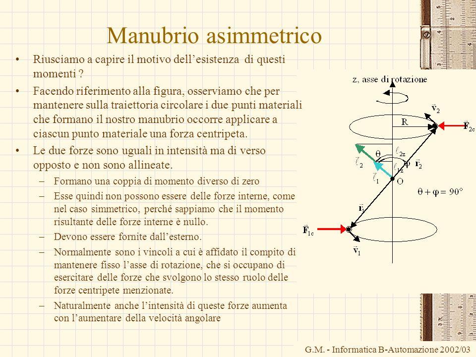G.M. - Informatica B-Automazione 2002/03 Manubrio asimmetrico Riusciamo a capire il motivo dellesistenza di questi momenti ? Facendo riferimento alla