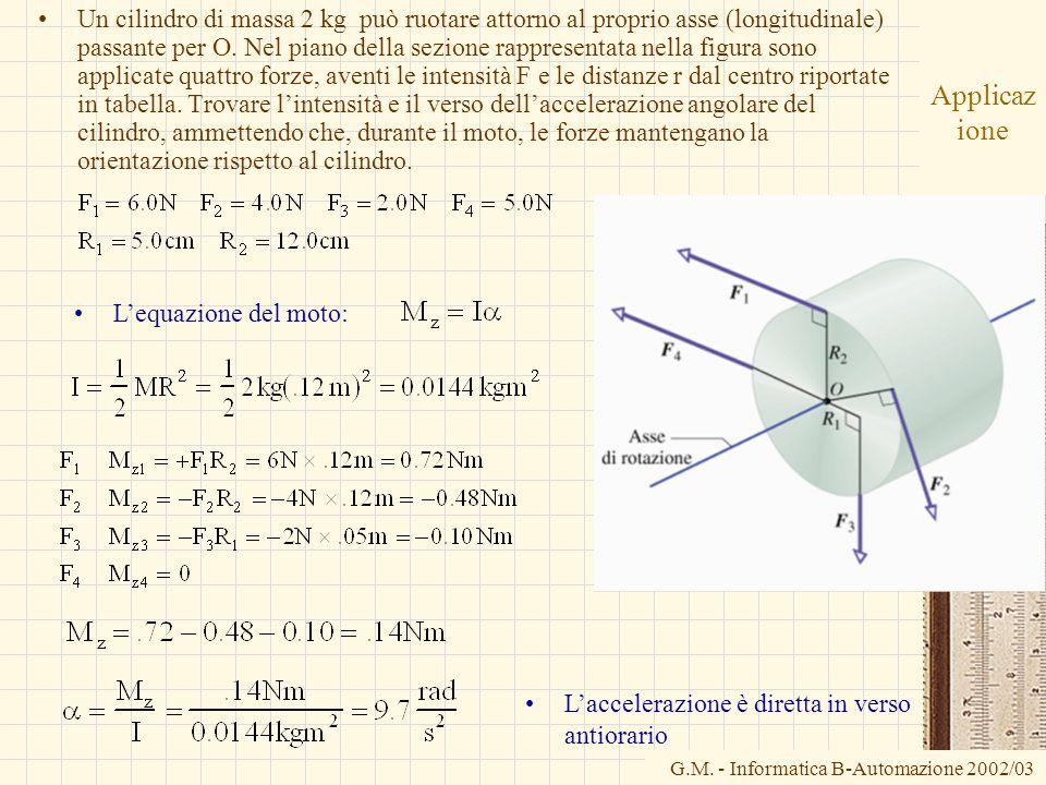 G.M. - Informatica B-Automazione 2002/03 Applicaz ione Un cilindro di massa 2 kg può ruotare attorno al proprio asse (longitudinale) passante per O. N