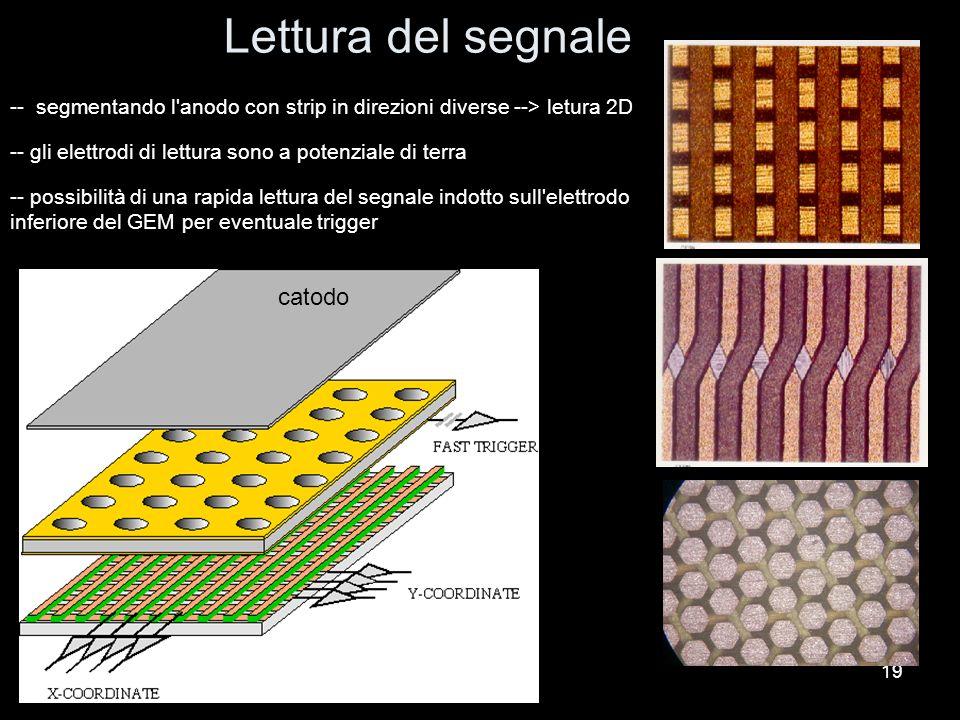 19 Lettura del segnale catodo -- segmentando l'anodo con strip in direzioni diverse --> letura 2D -- gli elettrodi di lettura sono a potenziale di ter