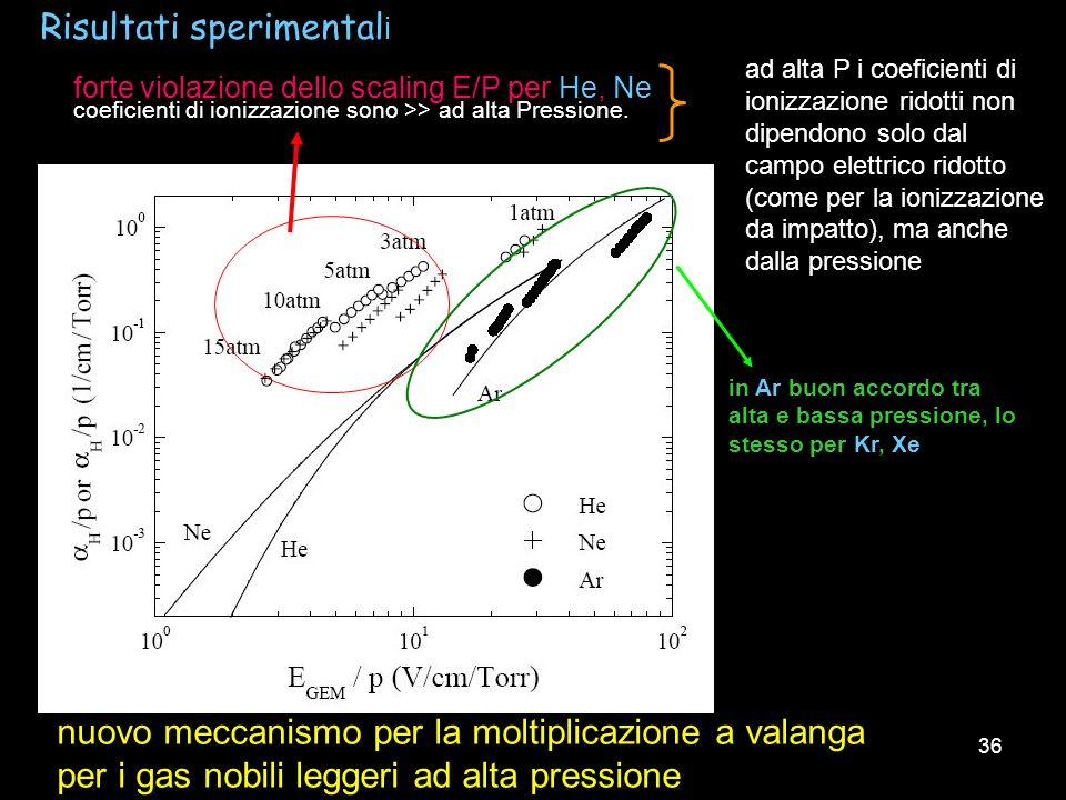 36 forte violazione dello scaling E/P per He, Ne in Ar buon accordo tra alta e bassa pressione, lo stesso per Kr, Xe coeficienti di ionizzazione sono