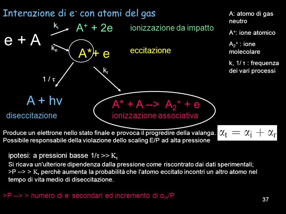 37 e + A A + + 2e ionizzazione da impatto A*+ e eccitazione A + hv diseccitazione A* + A --> A 2 + + e ionizzazione associativa kiki keke krkr 1 / τ A
