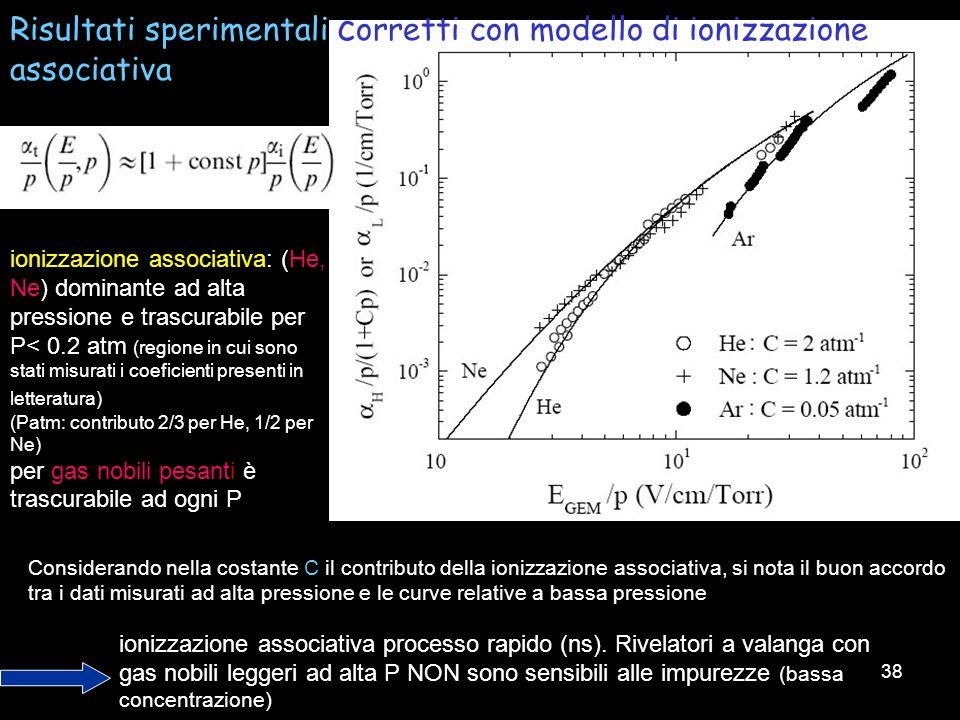38 Considerando nella costante C il contributo della ionizzazione associativa, si nota il buon accordo tra i dati misurati ad alta pressione e le curv