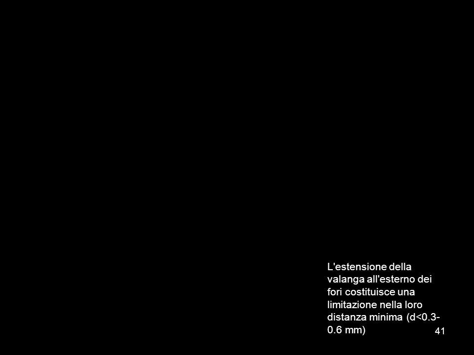 41 L'estensione della valanga all'esterno dei fori costituisce una limitazione nella loro distanza minima (d<0.3- 0.6 mm)