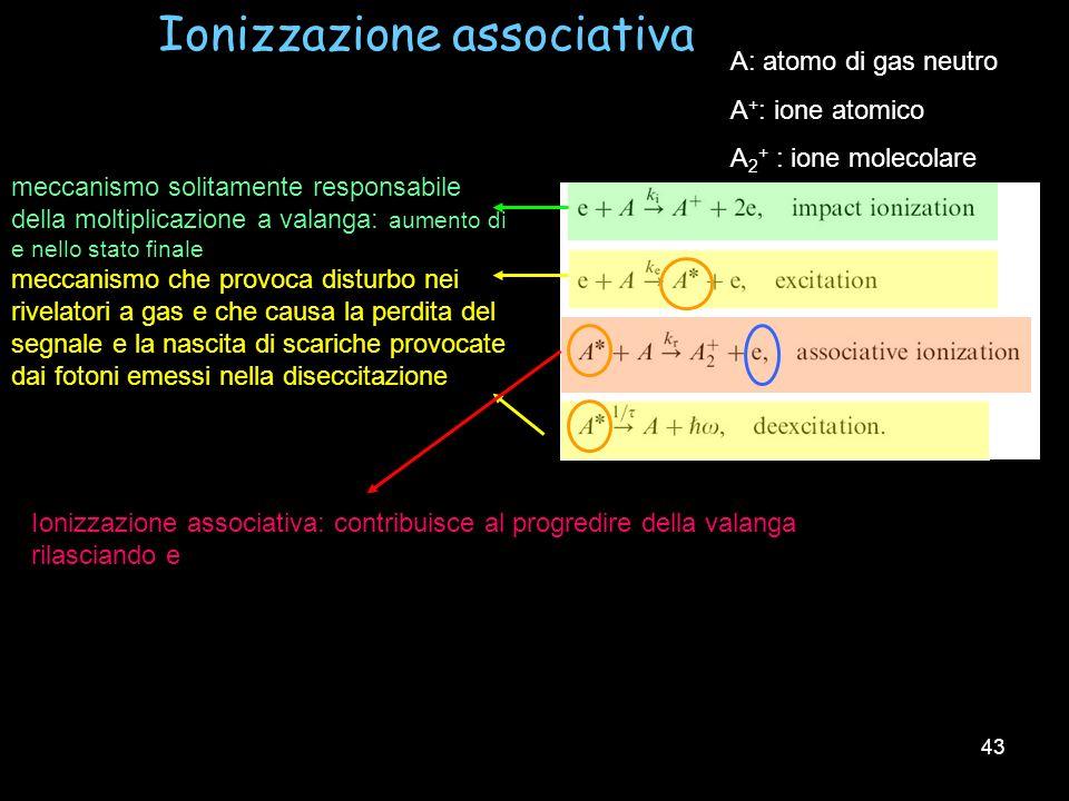 43 Ionizzazione associativa A: atomo di gas neutro A + : ione atomico A 2 + : ione molecolare meccanismo solitamente responsabile della moltiplicazion