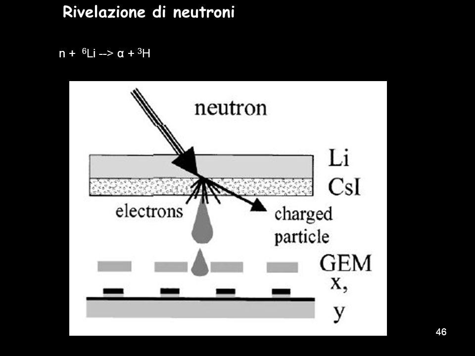 46 Rivelazione di neutroni n + 6 Li --> α + 3 H