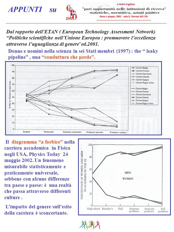 APPUNTI su Oggi tra i laureati in Italia le dottoresse sono la quota più consistente, il 55,6%.