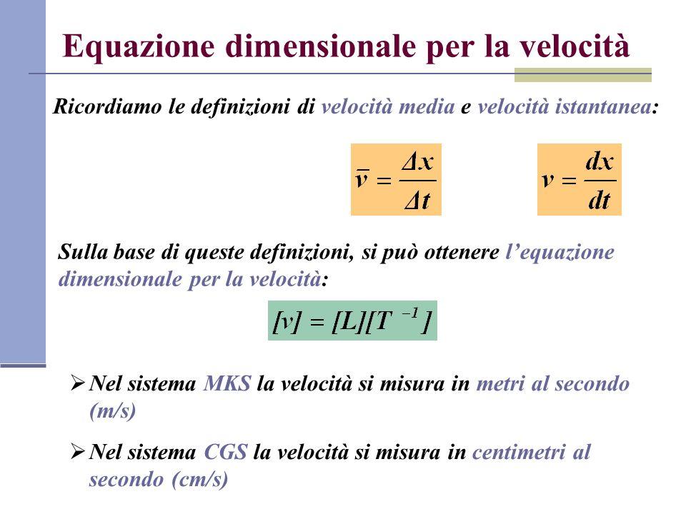 Caduta libera di un corpo (2) Il tempo di caduta si ricava ponendo x=0 nella legge oraria: La velocità v c con cui il corpo giunge al suolo si ricava sostituendo il valore di t c nellequazione della velocità: Il segno meno indica che la velocità è diretta nel verso delle x negative (cioè verso il basso)